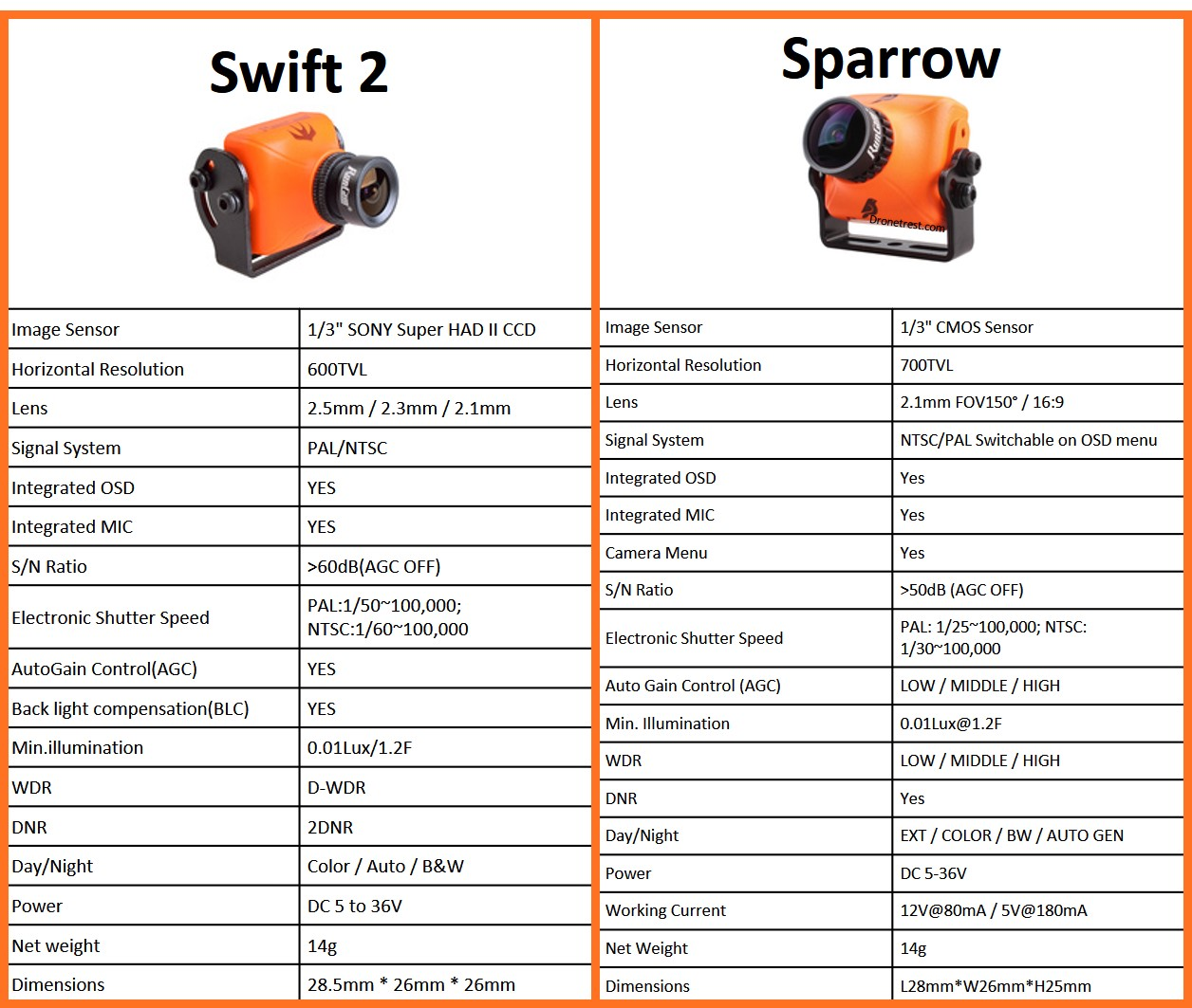 Runcam-Swift-VS-runcam-Sparrow