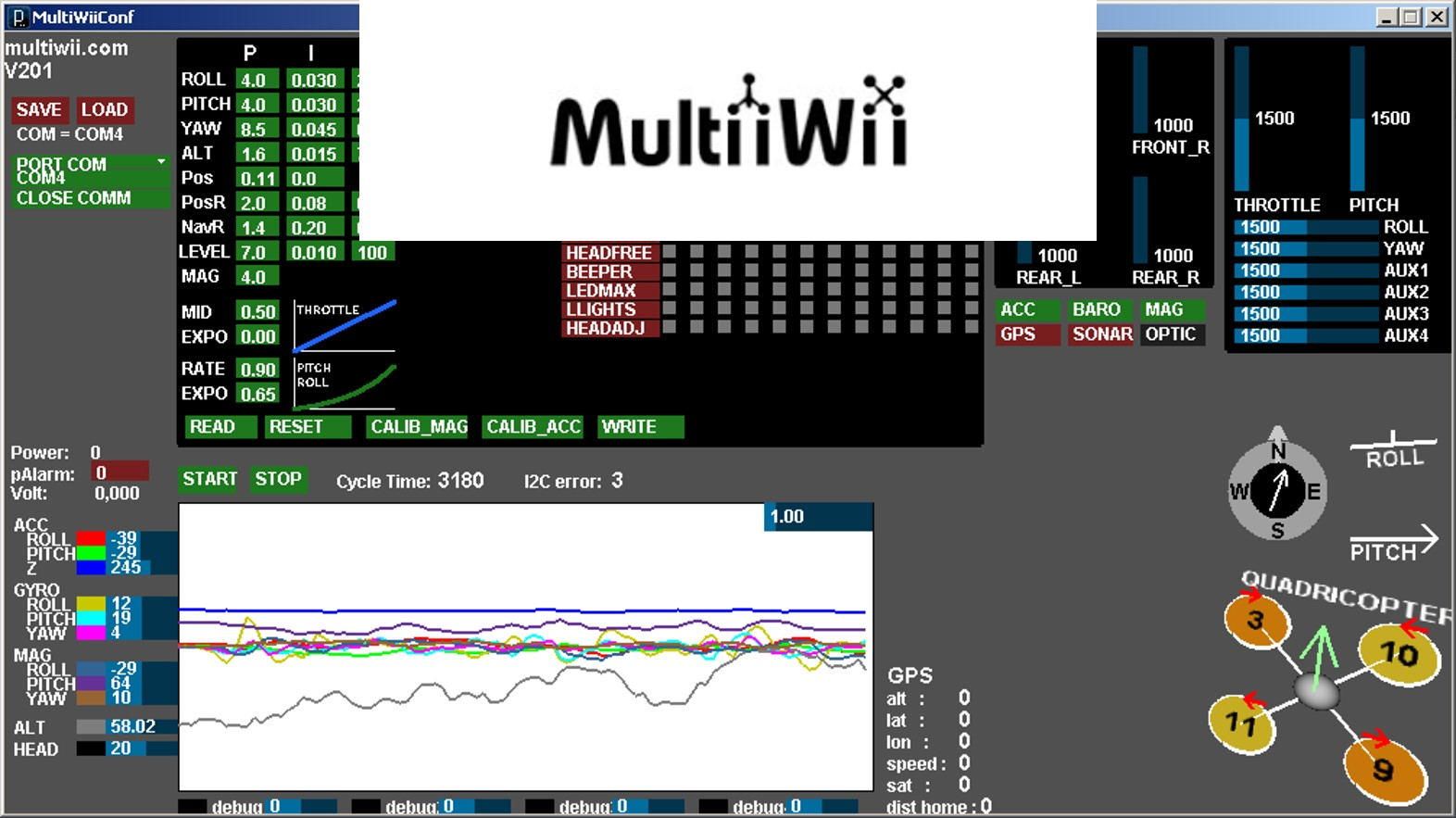 MultiWii
